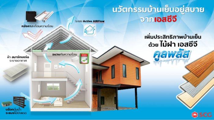 ส่องวัสดุสร้างบ้านที่ช่วยลดความร้อนจากเอสซีจี