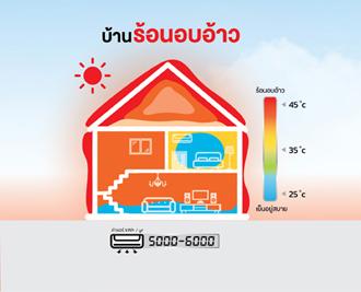 ส่องวัสดุสร้างบ้านที่ช่วยลดความร้อนจากเอสซีจี 3