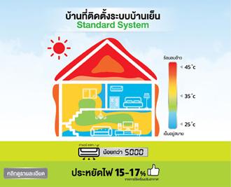 ส่องวัสดุสร้างบ้านที่ช่วยลดความร้อนจากเอสซีจี 4