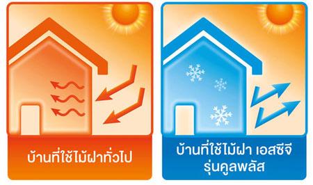 ส่องวัสดุสร้างบ้านที่ช่วยลดความร้อนจากเอสซีจี 2