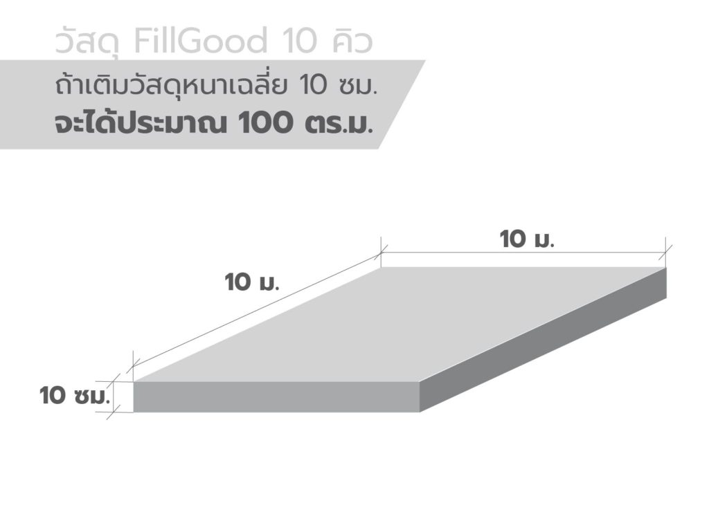 วัสดุ FillGood 10 คิว จะเติมเต็มโพรงใต้บ้านได้เท่าไร? 2