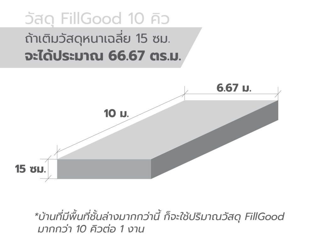 วัสดุ FillGood 10 คิว จะเติมเต็มโพรงใต้บ้านได้เท่าไร? 3