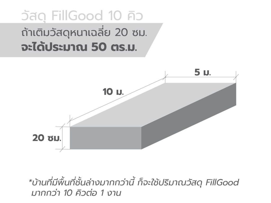 วัสดุ FillGood 10 คิว จะเติมเต็มโพรงใต้บ้านได้เท่าไร? 4