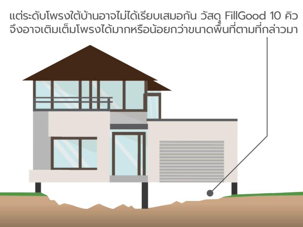 วัสดุ FillGood 10 คิว จะเติมเต็มโพรงใต้บ้านได้เท่าไร? 5