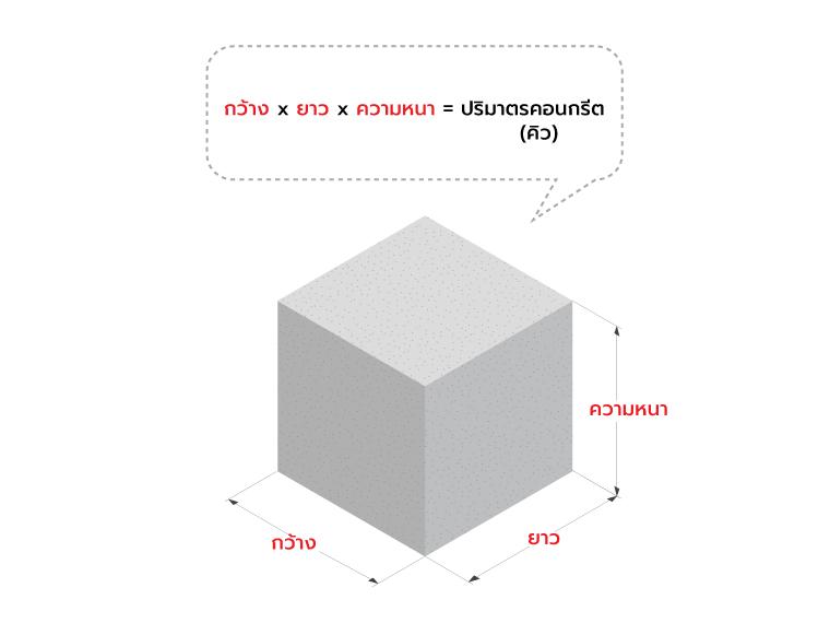 คอนกรีตผสมเสร็จ 1 คิว เทพื้นได้กี่ตารางเมตร ? 3