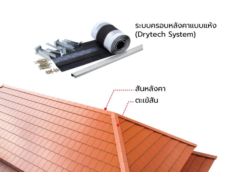 ทำไมระบบครอบหลังคา Drytech system ถึงกันรั่วหลังคาได้ดี 1