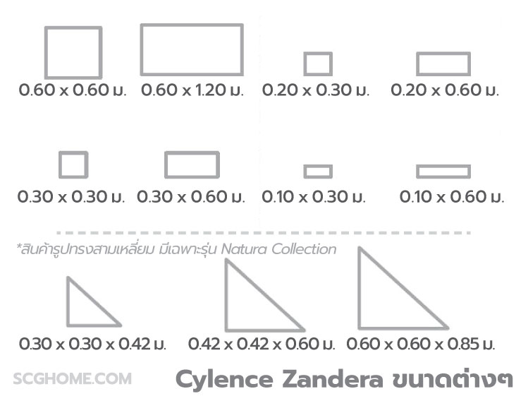 5 ข้อดีของ Cylence Zandera แผ่นตกแต่งผนังแก้ปัญหาเสียงก้องได้ทุกห้อง
