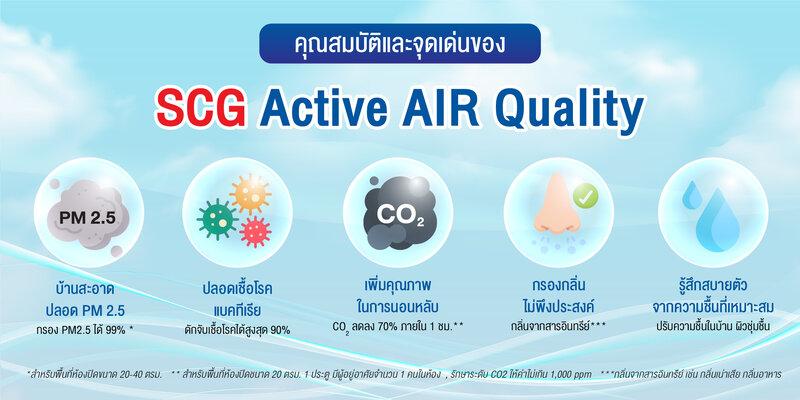 ระบบปรับคุณภาพอากาศภายในบ้าน SCG Active AIR Quality 1