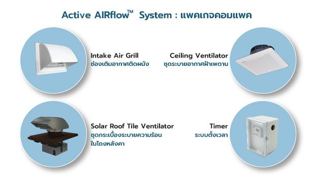 ระบบระบายอากาศ Active Airflow System 5