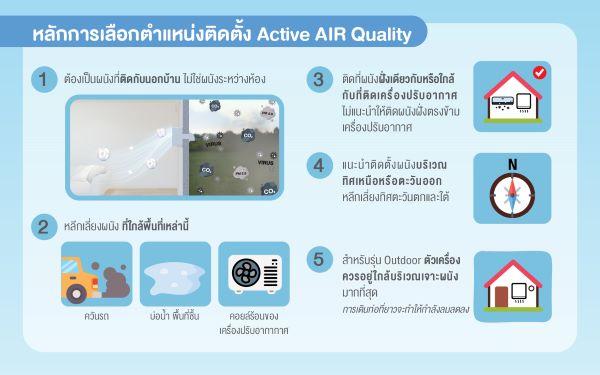 ระบบปรับคุณภาพอากาศภายในบ้าน SCG Active AIR Quality 4