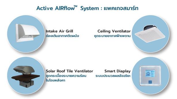 ระบบระบายอากาศ Active Airflow System 6