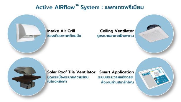 ระบบระบายอากาศ Active Airflow System 7